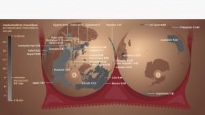 Besucher auf Pronoseiten Weltweit